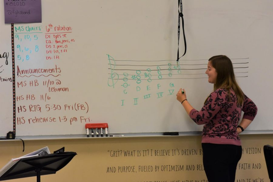Pictured: Mrs. Palomo teaches class at her board.  (Photo by Fair Grove Newspaper staff.)